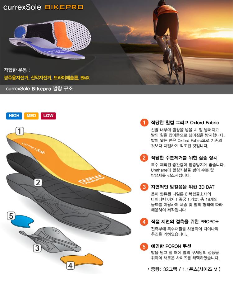 bikepro width=